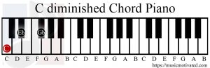 C diminished chord piano