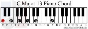 C major 13 chord piano