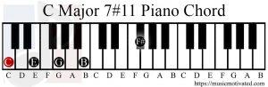 C Major 7#11 piano