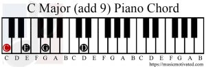 C major add9 piano