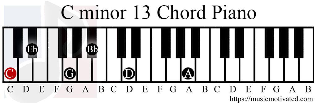 Cmin13 Chord