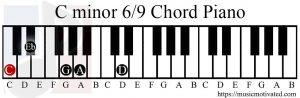 C minor 69 chord piano