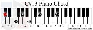 C#13 chord piano