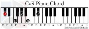 C#9 chord piano