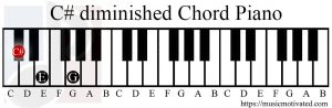 C# diminished chord piano