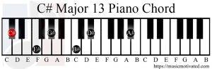C# major 13 chord piano