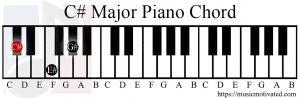 C# Major chord piano