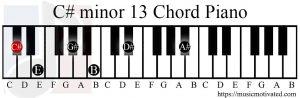C# minor 13 chord piano