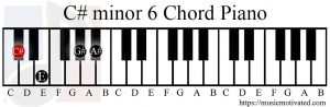 C# minor 6 chord piano