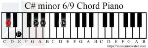 C# minor 69 chord piano