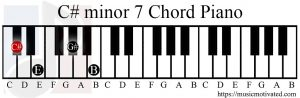 C# minor 7 chord piano