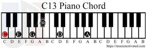 C13 chord piano