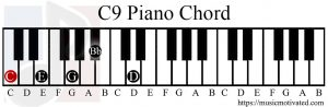 C9 chord piano