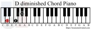 D diminished chord piano