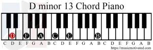 D minor 13 chord piano