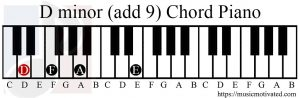 D minor (add 9) chord piano