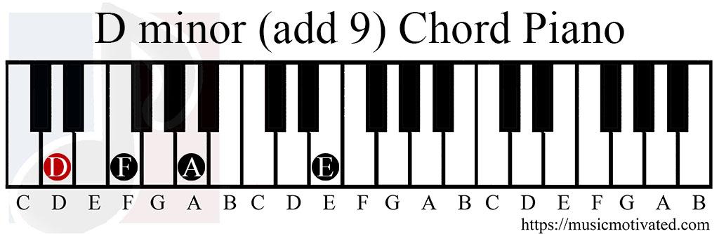Dminadd9 Chord