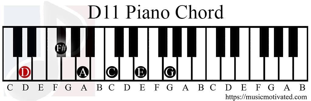 D11 Chord