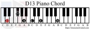 D13 chord piano