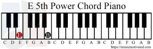 E5 piano chord