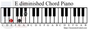 E diminished chord on a piano