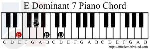 E Dominant 7 chord piano
