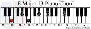 E major 13 chord piano