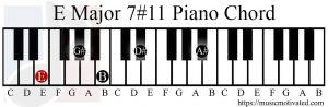 E Major 7#11 piano