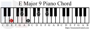 E Major 9 chord piano