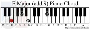 E major add9 piano