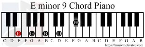 Em9 chord on a piano