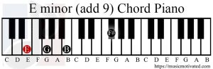 E minor (add 9) chord piano