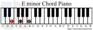 E minor chord piano