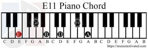 E11 chord piano