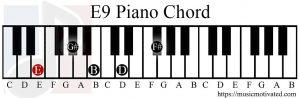 E9 chord piano