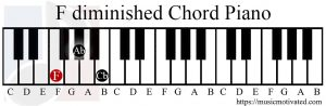 F diminished chord piano