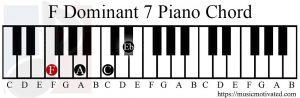 F Dominant 7 chord piano