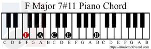 F Major 7#11 piano