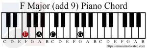 F major add9 piano