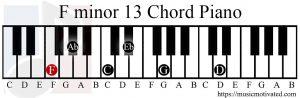 F minor 13 chord piano