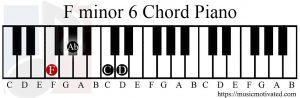 F minor 6 chord piano
