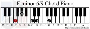 F minor 69 chord piano