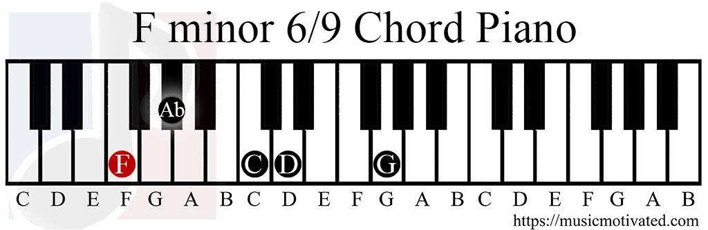Fmin6/9 chord