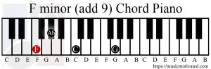F minor (add 9) chord piano