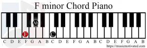 F minor chord piano