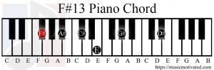 F#13 chord piano