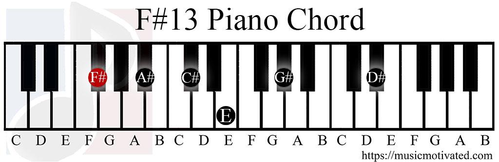 Sharp Chord Piano