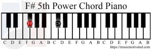 F#5 piano chord