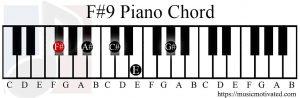 F#9 chord piano