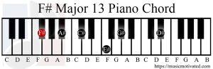 F# major 13 chord piano